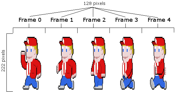 5_frame_sprite_sheet_explained