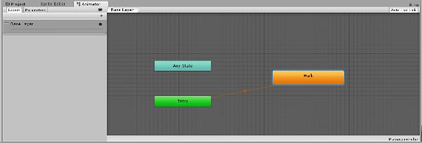 unity-animator-tab