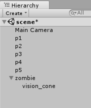 The vision_cone game object is a child of the zombie game object.