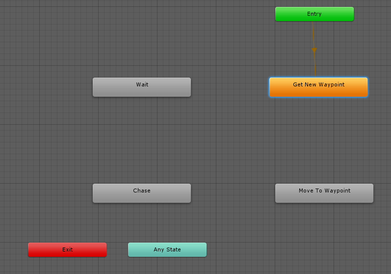 Zombie finite state machine taking shape